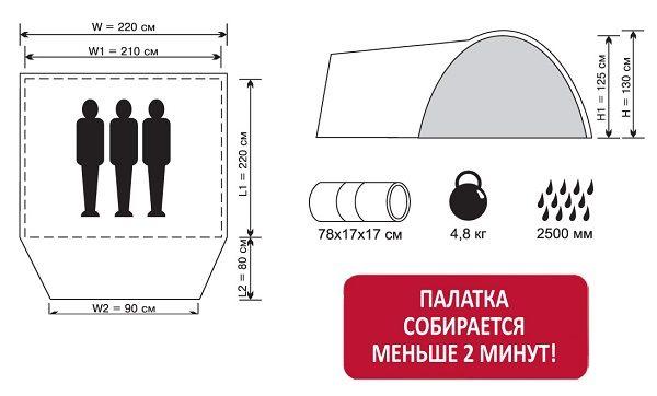 Быстросборная палатка КАТУНЬ-3 РЫБОЛОВ