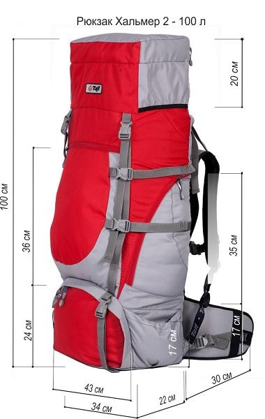 Схема рюкзака халмер